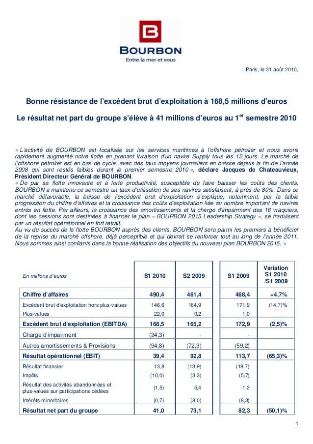1 Paris, le 31 août 2010, Bonne résistance de l'excédent brut d'exploitation à 168,5 millions d'euros Le résultat net part...