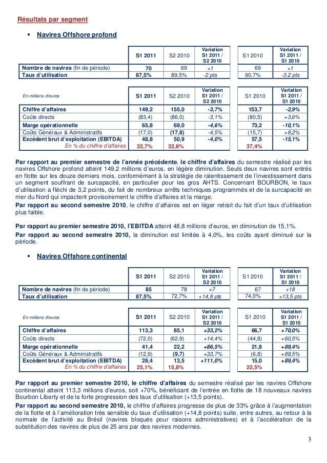 Communiqué de Presse Résultats semestriels 2011 Slide 3