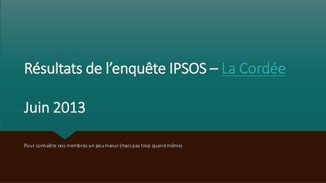 Résultats de l'enquête IPSOS – La Cordée Juin 2013 Pour connaître nos membres un peu mieux (mais pas trop quand même)