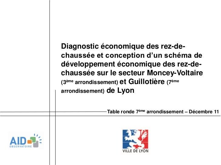 Diagnostic économique des rez-de-chaussée et conception d'un schéma dedéveloppement économique des rez-de-chaussée sur le ...