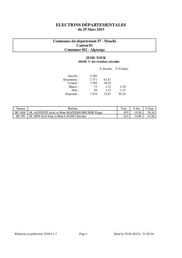 ELECTIONS DÉPARTEMENTALES du 29 Mars 2015 Communes du département 57 - Moselle Canton 01 Commune 012 - Algrange 2EME TOUR ...