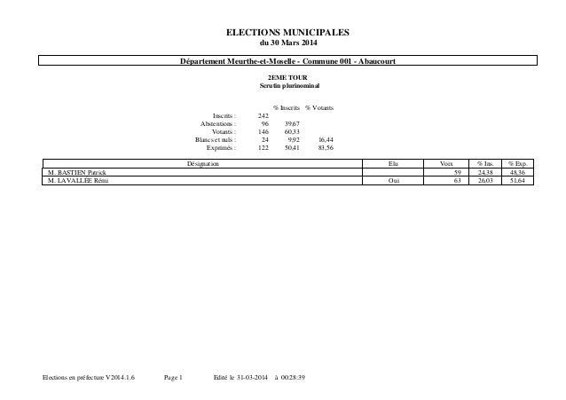 ELECTIONS MUNICIPALES du 30 Mars 2014 Département Meurthe-et-Moselle - Commune 001 - Abaucourt 2EME TOUR Scrutin plurinomi...