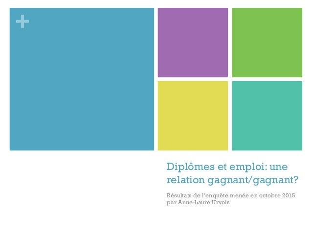 + Diplômes et emploi: une relation gagnant/gagnant? Résultats de l'enquête menée en octobre 2015 par Anne-Laure Urvois