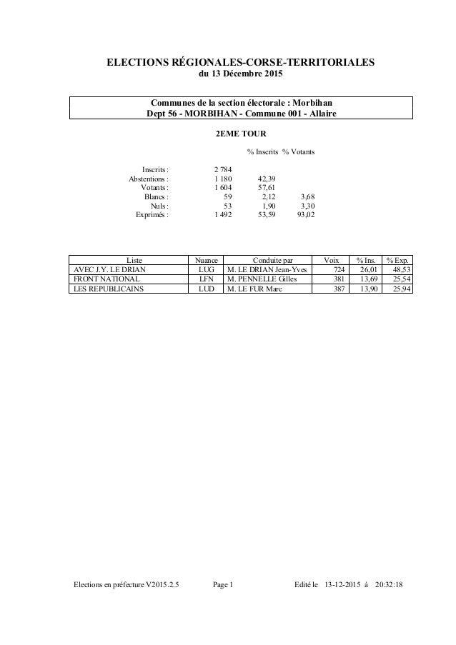 ELECTIONS RÉGIONALES-CORSE-TERRITORIALES du 13 Décembre 2015 Communes de la section électorale : Morbihan Dept 56 - MORBIH...