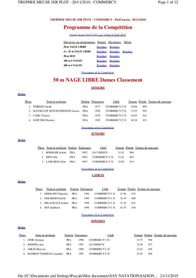 TROPHEE MEUSE 1ER PLOT - COMMERCY - Petit bassin - 20/11/2010 Programme de la Compétition Généré depuis Nat'2i 2011-a.2 © ...