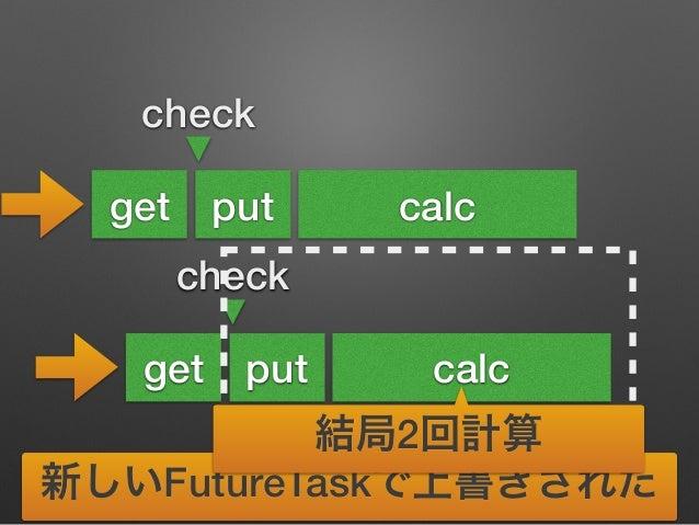 FutureTaskを使って遅延評価  static Map<BigInteger, FutureTask<List<BigInteger>>>  cache = new ConcurrentHashMap<>;  void doGet(…) ...