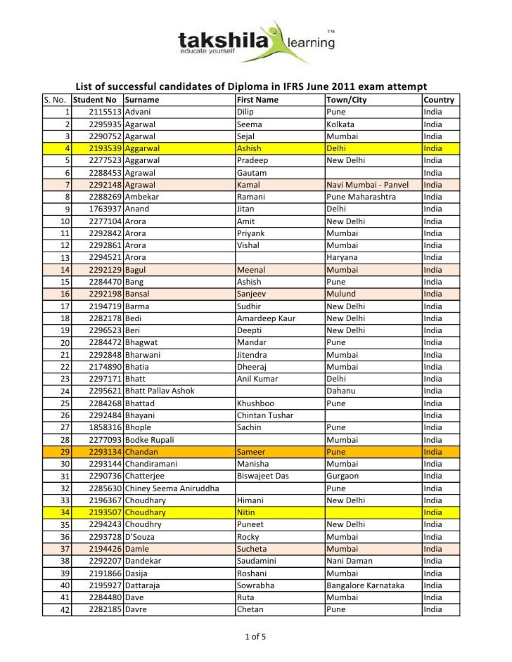 List of successful candidates of Diploma in IFRS June 2011 exam attemptS. No. Student No    Surname                  First...