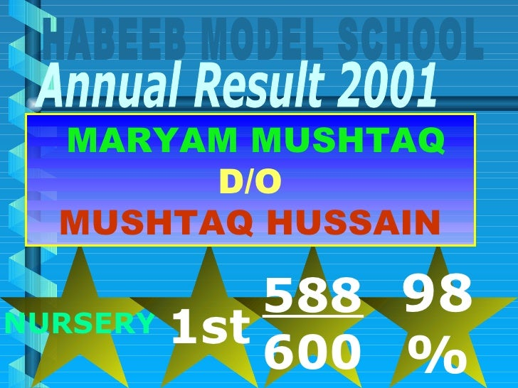 HABEEB MODEL SCHOOL Annual Result 2001 NURSERY 1st 588 600 98 % MARYAM MUSHTAQ D/O MUSHTAQ HUSSAIN