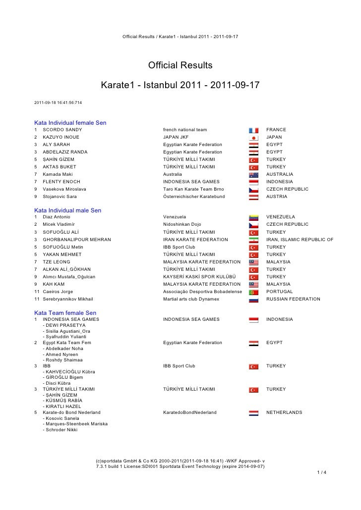 Official Results / Karate1 - Istanbul 2011 - 2011-09-17                                                    Official Result...