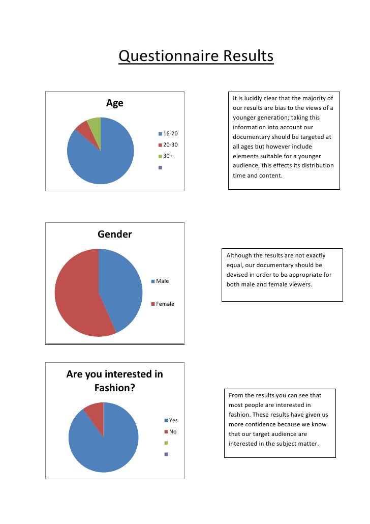 <ul><li>Questionnaire Results</li></ul>It is lucidly clear that the majority of our results are bias to the views of a you...