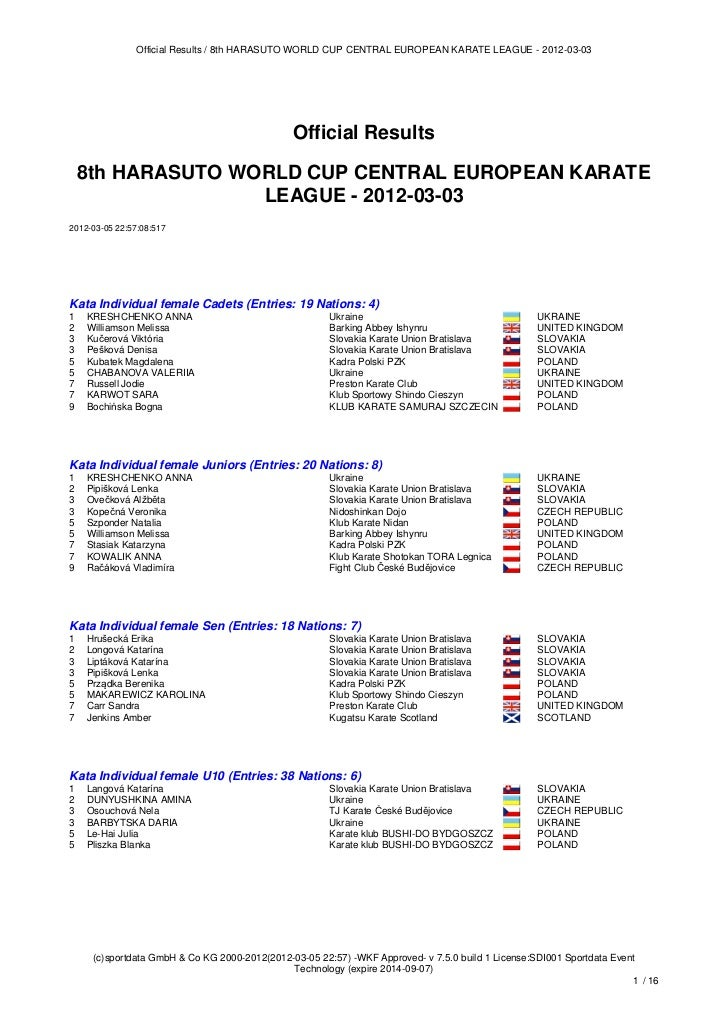 Official Results / 8th HARASUTO WORLD CUP CENTRAL EUROPEAN KARATE LEAGUE - 2012-03-03                                     ...