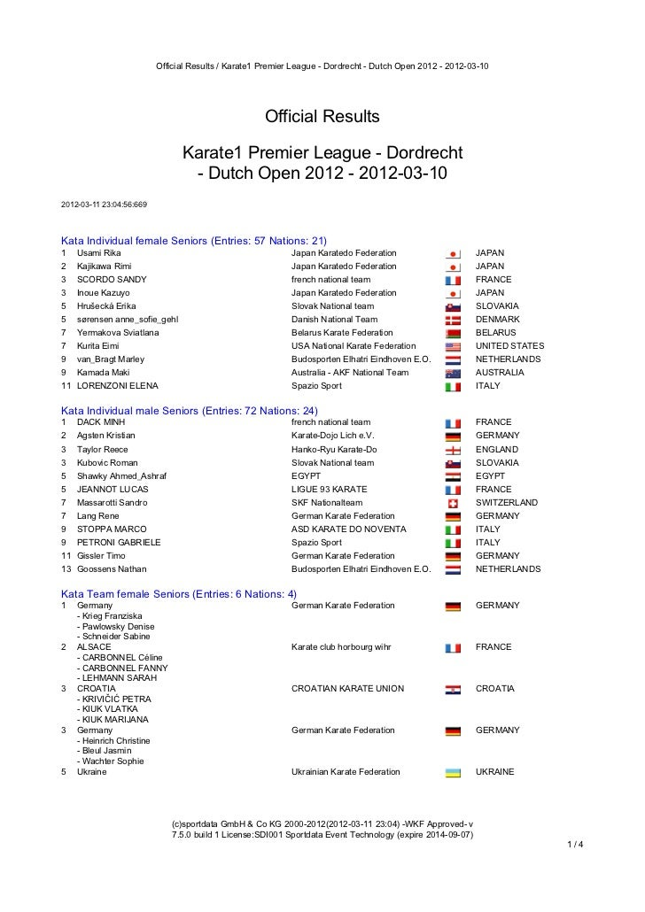Official Results / Karate1 Premier League - Dordrecht - Dutch Open 2012 - 2012-03-10                                      ...