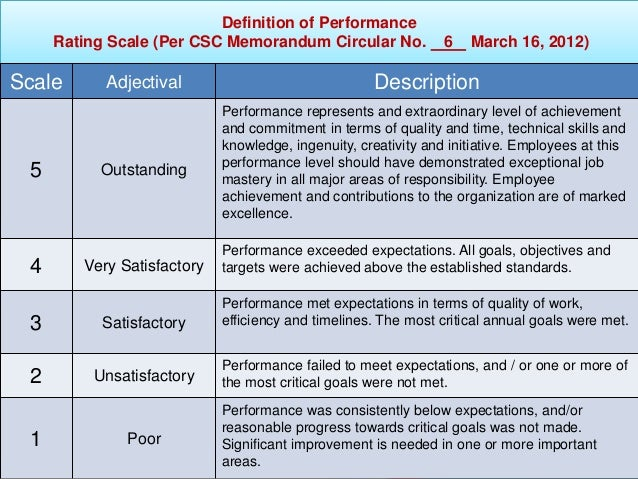 Performance Reviews Performance Reviews Rating Scales