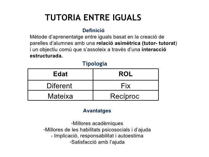 Tipologia TUTORIA ENTRE IGUALS Definició   Mètode d'aprenentatge entre iguals basat en la creació de parelles d'alumnes am...