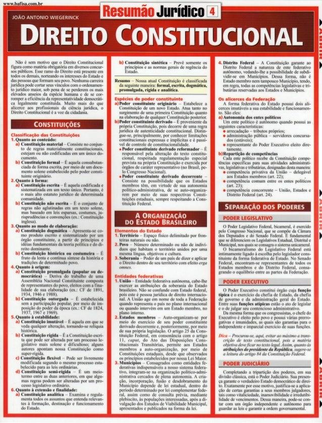 Resumao juridico-constitucional