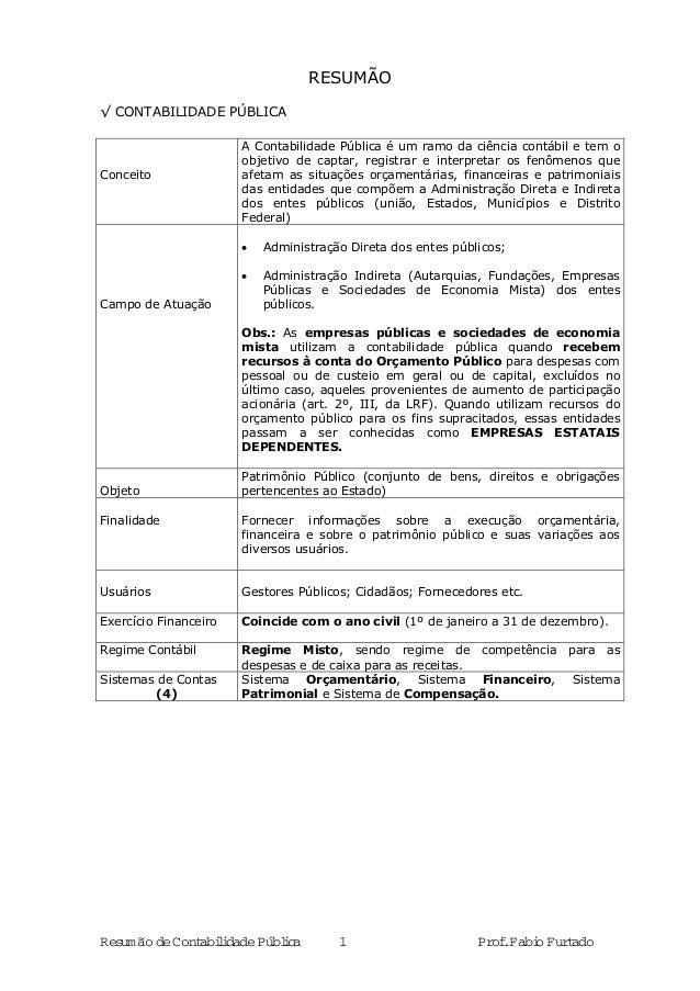 Resumão deContabilidadePública 1 Prof.FabioFurtado RESUMÃO √ CONTABILIDADE PÚBLICA Conceito A Contabilidade Pública é um r...