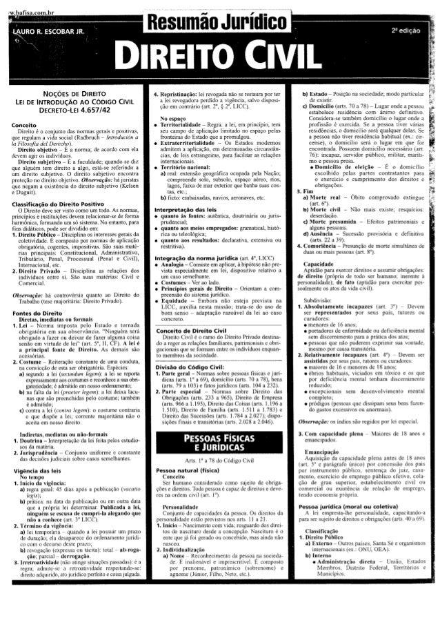 Noções os DIREtTO LEI DE | NTRODUÇÃO A0 CÓDIGO ClVlL DECRETO-LE¡ 4.657/42  Conceito  Direito é o conjunto das normas gerai...