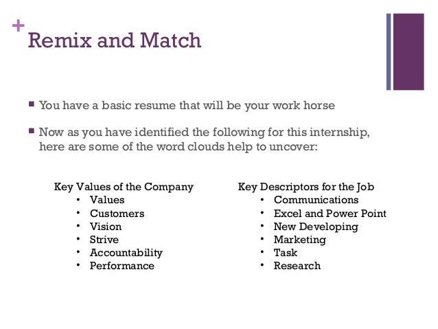 remix match and tweak tailoring your resume