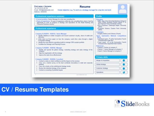 Cv Ppt Template Professional User Manual Ebooks