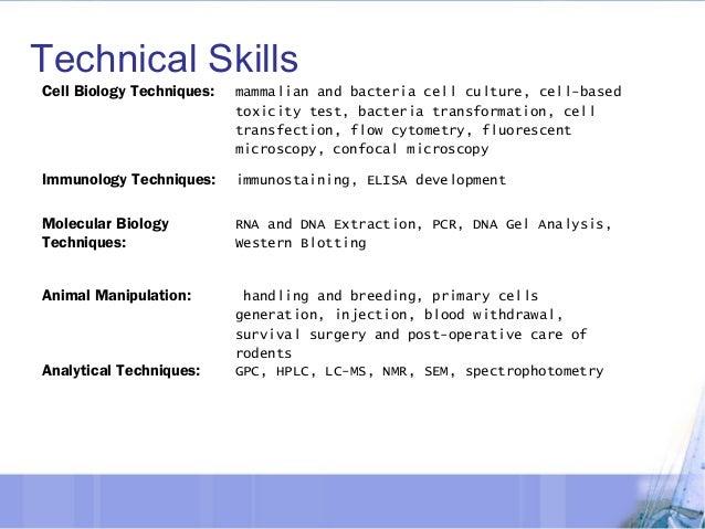 Junyu Ma CV*Ph.D*Biotech/Medical device