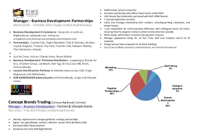 Manager - Business Development-Partnerships March 2014 – October 2015, Dubai, United Arab Emirates  Business Development ...