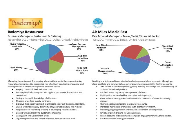 Bademiya Restaurant Business Manager – Restaurant& Catering November 2010 – November 2012, Dubai, United Arab Emirates Air...
