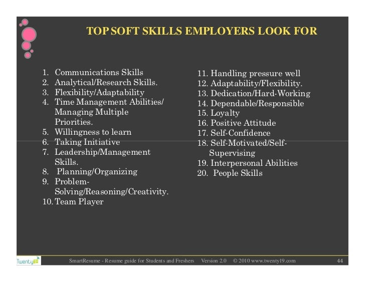 ... 44. TOP SOFT SKILLS ...  Communications Skills Resume