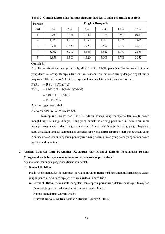 Resume 1 Manajemen Keuangan