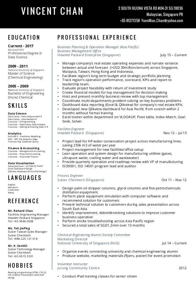 disney resume - Yatay.horizonconsulting.co
