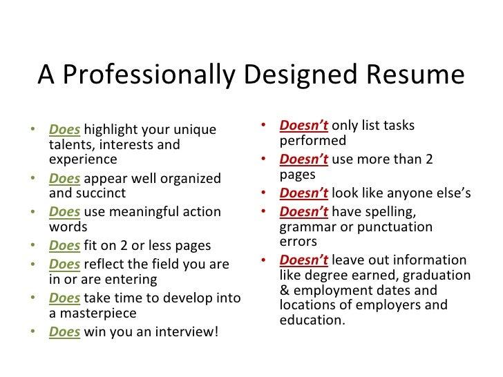 unique interests for resume