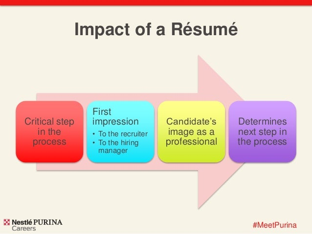 ... Tips And Tricks Résumé Review At NPPC; 3.  Resume Builder Tips