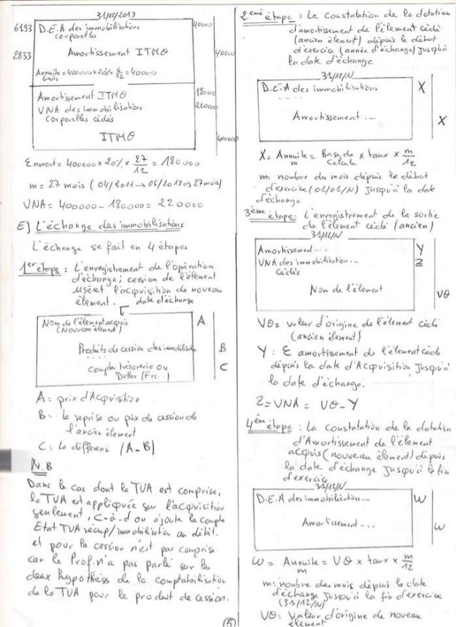 Resume coptagenerales2 [learneconomie.blogspot.com]