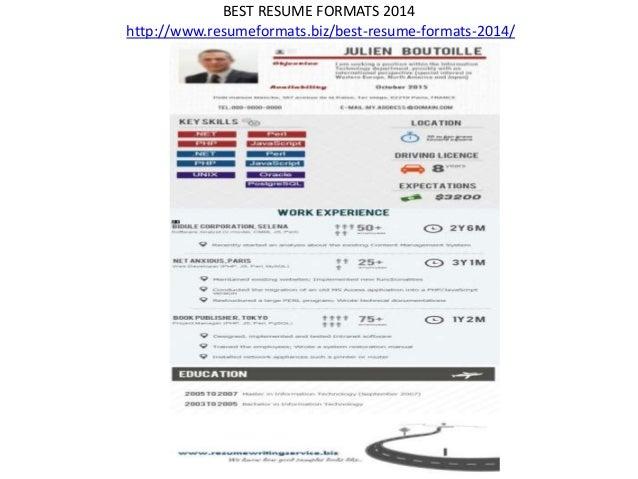 ... 44. BEST RESUME FORMATS 2014 ...  Resume Formats 2014