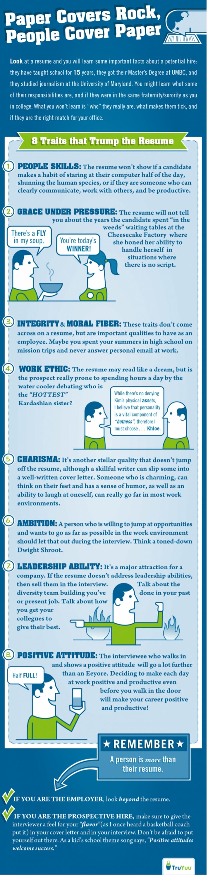 Resume infograph