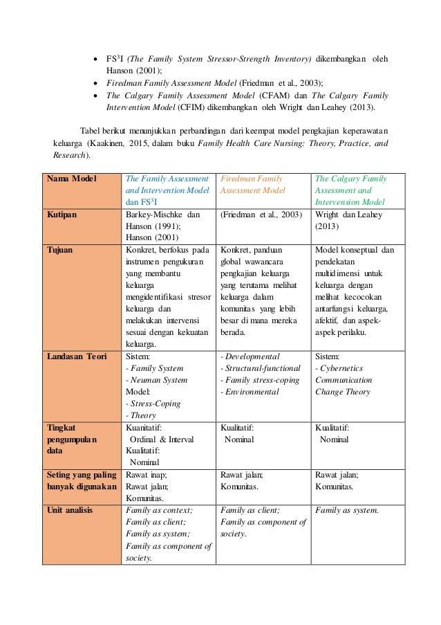 friedman family assessment model