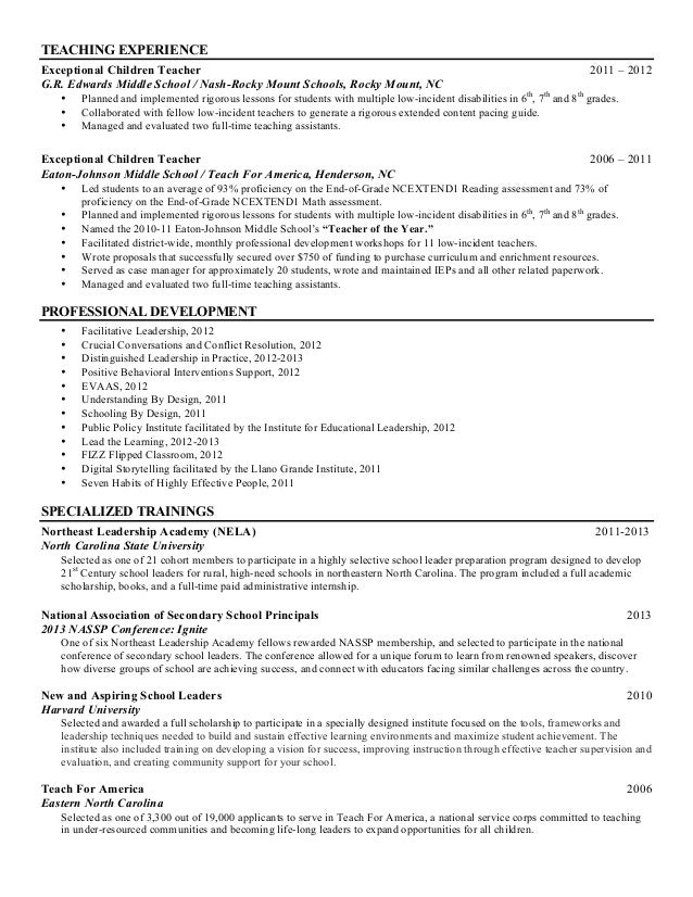 resume vocabulary list essay flood relief essay a forest at night