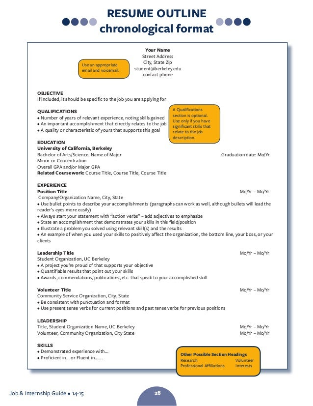 skill names for resumes