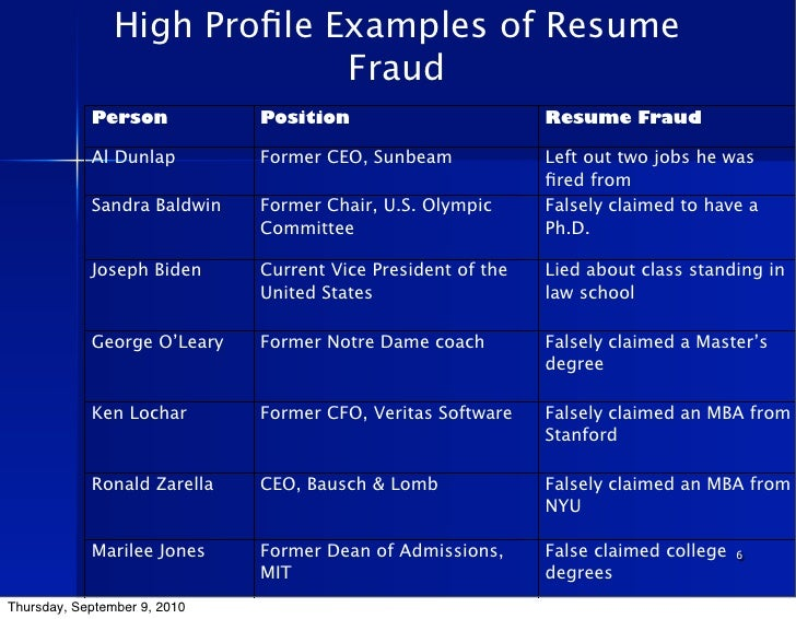 resume lies fraud enablers