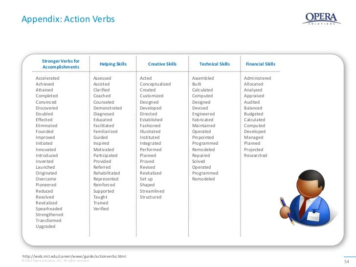Appendix: Action .  Action Words For Resumes
