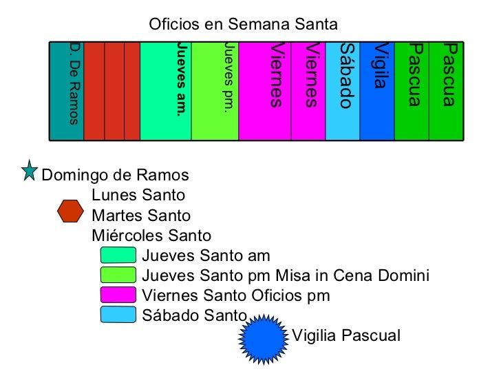 Domingo de Ramos Lunes Santo Martes Santo Miércoles Santo Jueves Santo am Jueves Santo pm Misa in Cena Domini Viernes Sant...