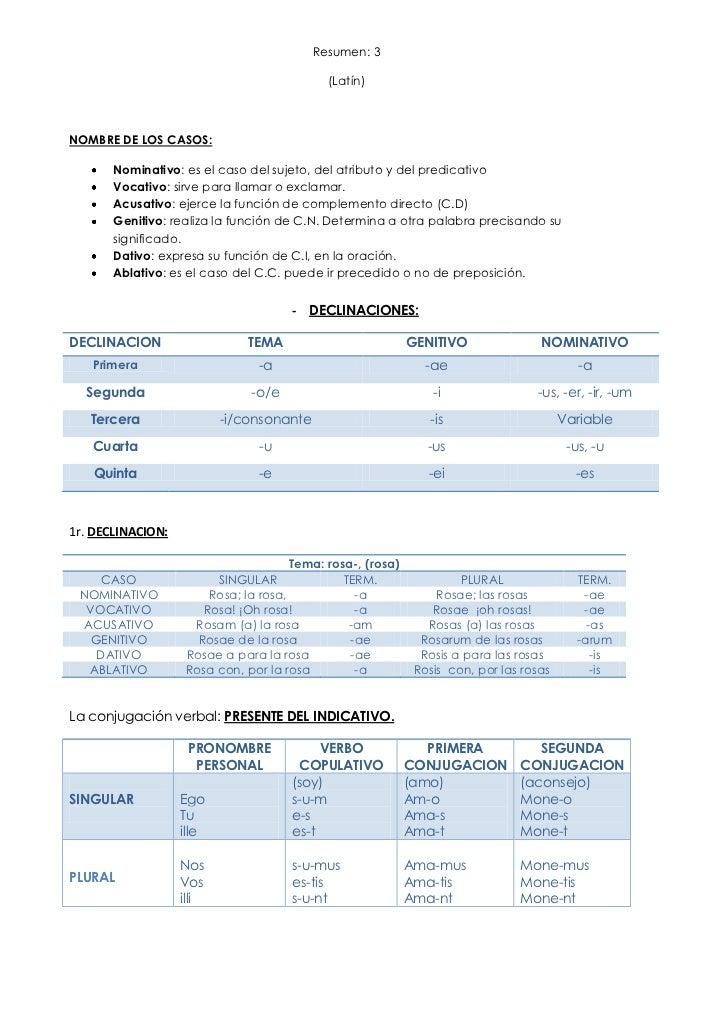 Resumen: 3                                            (Latín)NOMBRE DE LOS CASOS:       Nominativo: es el caso del sujeto,...