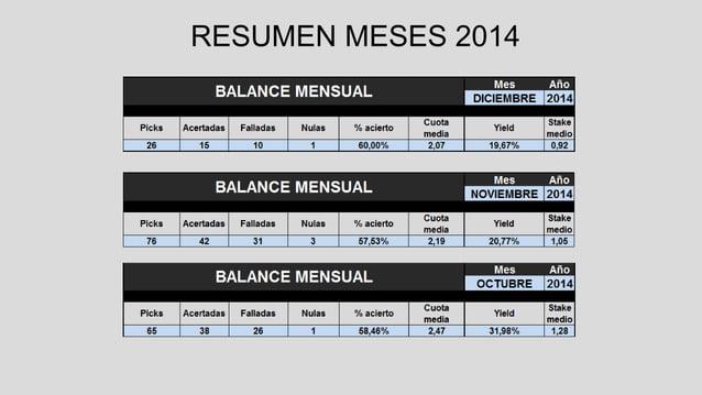 RESUMEN MESES 2014