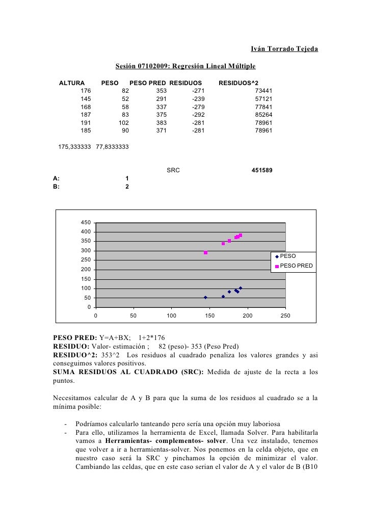 Iván Torrado Tejeda                         Sesión 07102009: Regresión Lineal Múltiple   ALTURA             PESO       PES...