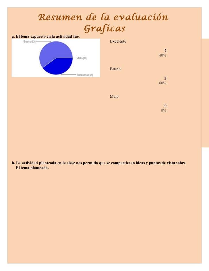 Resumen de la evaluación                       Graficasa. El tema expuesto en la actividad fue.                           ...