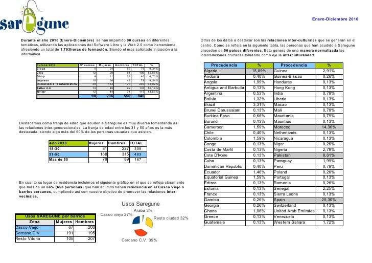 Enero-Diciembre 2010  Durante el año 2010 (Enero-Diciembre) se han impartido 90 cursos en diferentes                   Otr...