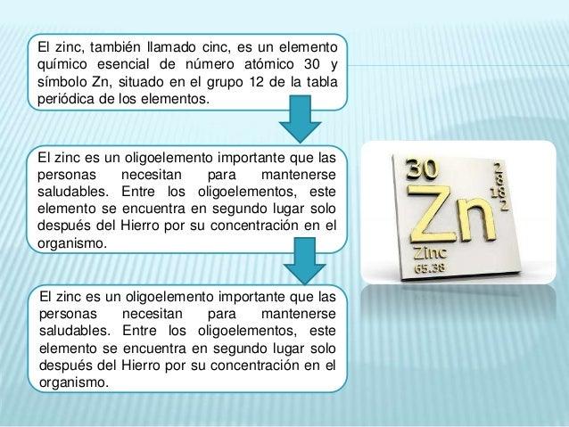 Resumen9 zn al co toxicologia octavo zinc 3 urtaz Images