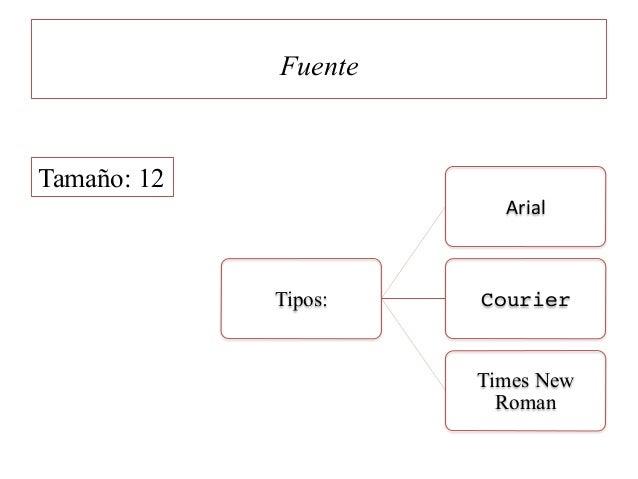 Compendio de las Normas APA Slide 2