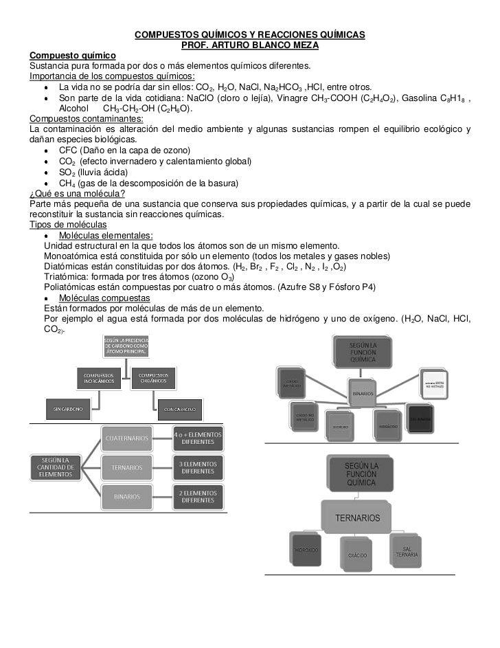 COMPUESTOS QUÍMICOS Y REACCIONES QUÍMICAS                                PROF. ARTURO BLANCO MEZACompuesto químicoSustanci...