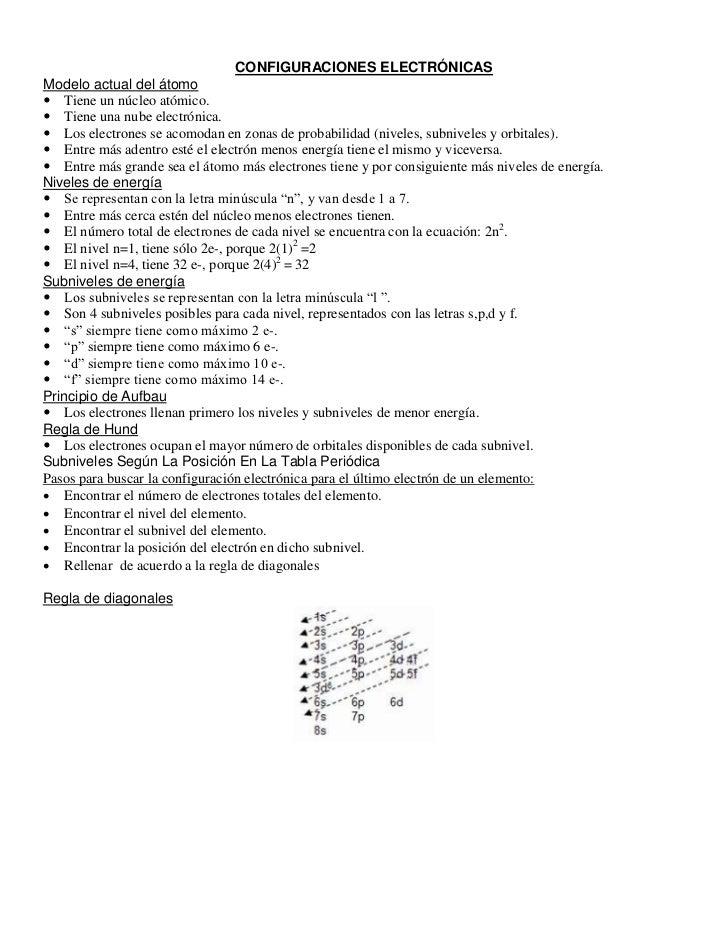 Resumen Configuraciones Electronicas Y Numeros Cuanticos