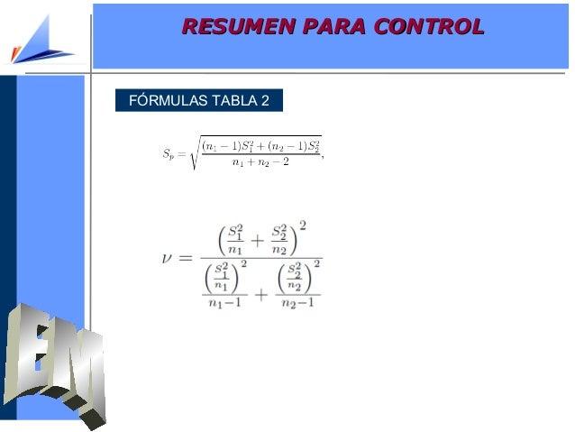 FÓRMULAS TABLA 2RESUMEN PARA CONTROLRESUMEN PARA CONTROL